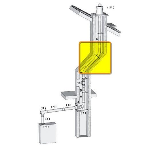 Brilon flexibilis cső PP 80 kondenzációs gázkéményhez (20 méter/tekercs)